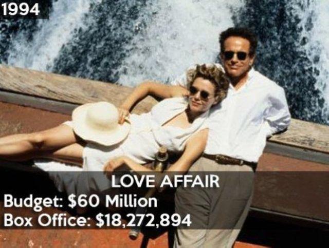 pire-resultats-financiers-hollywood-02
