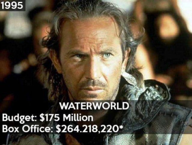 pire-resultats-financiers-hollywood-03