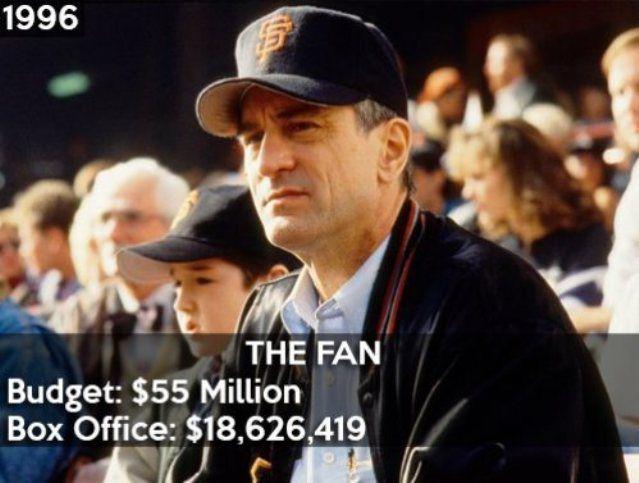 pire-resultats-financiers-hollywood-04