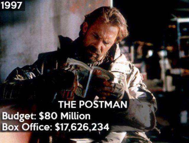 pire-resultats-financiers-hollywood-05