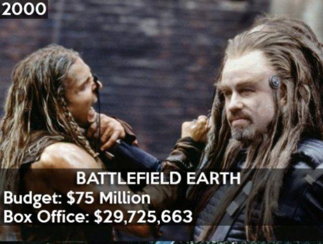 pire-resultats-financiers-hollywood-08