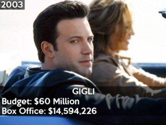pire-resultats-financiers-hollywood-11