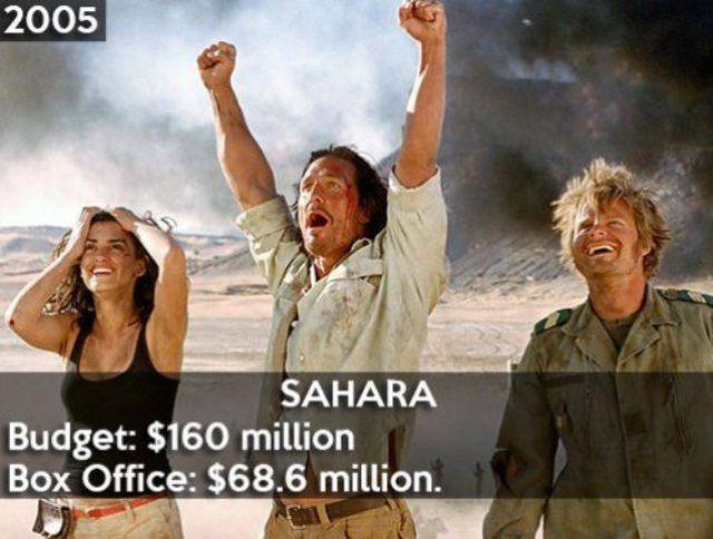 pire-resultats-financiers-hollywood-13