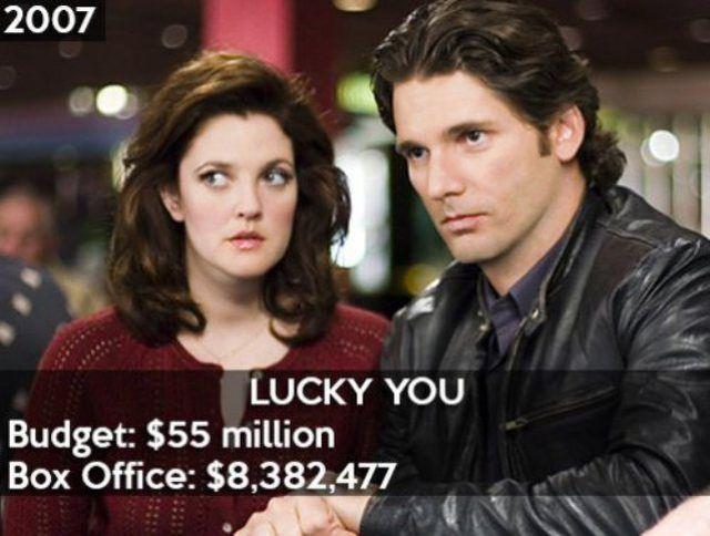 pire-resultats-financiers-hollywood-15
