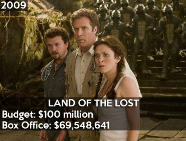 pire-resultats-financiers-hollywood-17