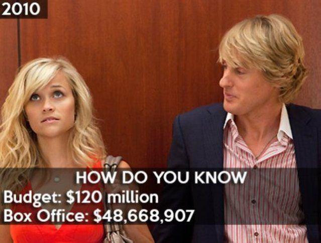 pire-resultats-financiers-hollywood-18