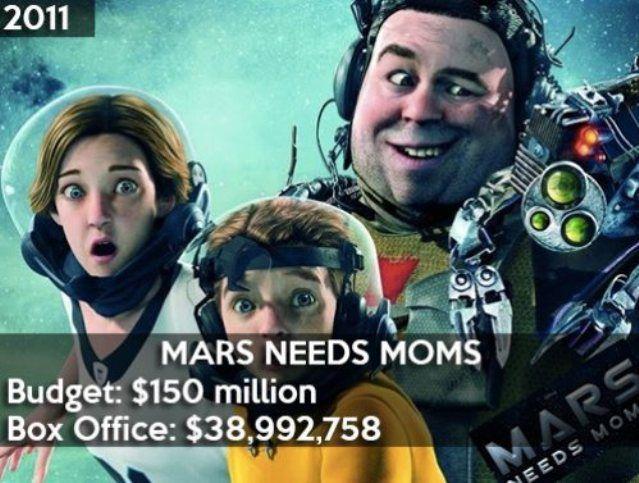 pire-resultats-financiers-hollywood-19