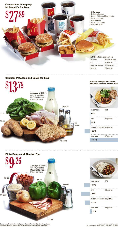 calories-pour-4-personnes