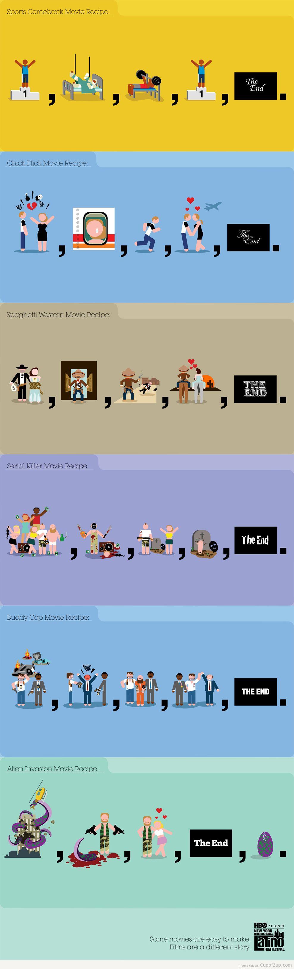 Image Recettes de films