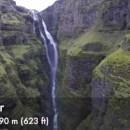 Islande : 10 chutes d'eau vues depuis un drone