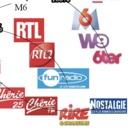 miniature pour Presse Française : Qui possède quoi