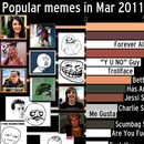 memes-populaires-2004-2019