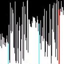 15-algorithmes-tri-6-minutes